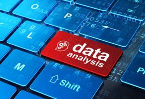 Security Events Coorelation and Analysis