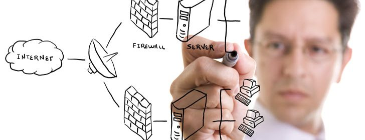 Security Architecture Assessment - Professional Service by Cloud24x7