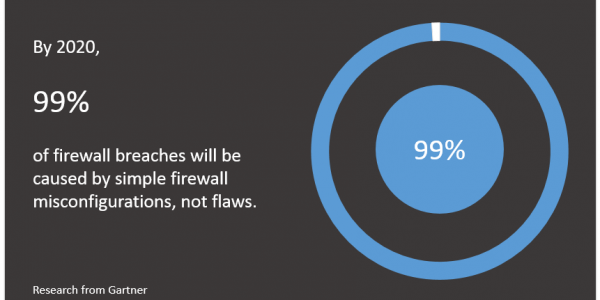 99-percent-firewall-breaches